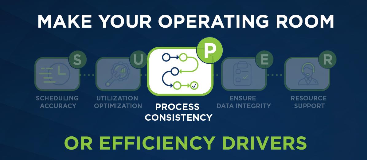 Process Consistency Graphic